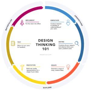 informasi training creative problem solving & decision